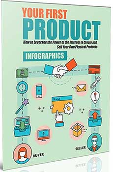 Your First Product MRR